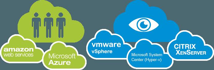 Software To Encrypt Virtual Machines | WinMagic